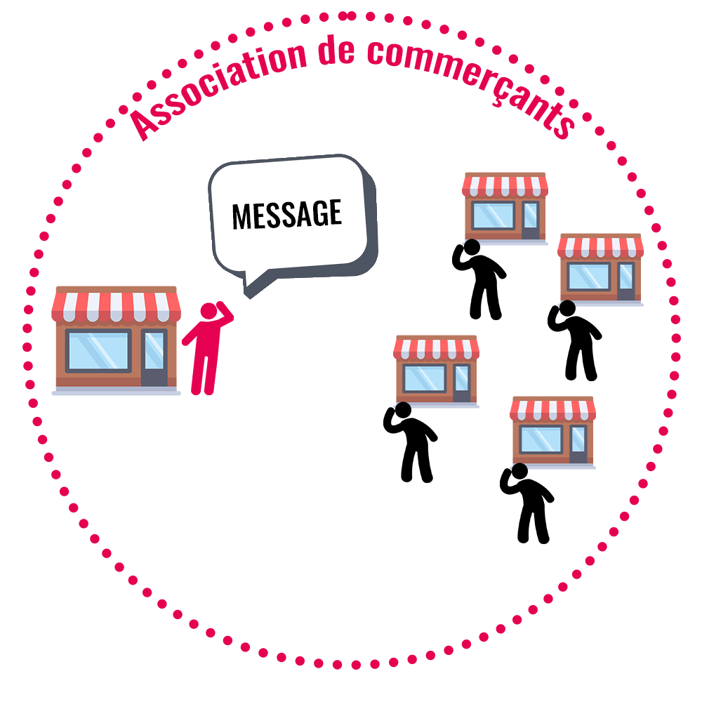 association-commercants-blog-commerces-en-ville